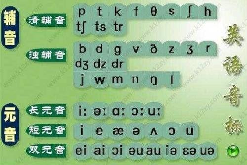 像学拼音一样学少儿英语音标